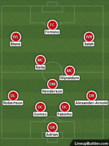 Possible Liverpool Lineup Versus Ajax on the 21st October 2020