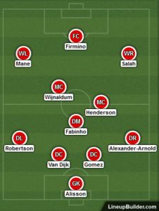 Possible Liverpool Lineup Versus Aston Villa on the 4th October 2020