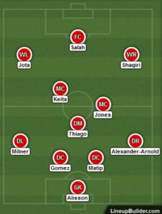 Liverpool vs FC Midtjylland Lineup - 27th October 2020