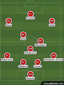 Liverpool vs West Ham Lineup - 31st october 2020