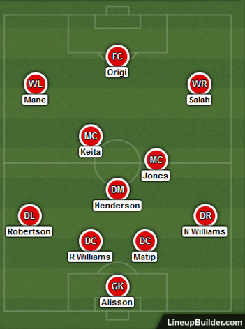 Possible Liverpool Lineup Versus Ajax on the 1st December 2020