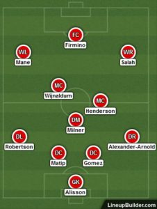 Possible Liverpool Lineup Versus Manchester City on the 8th November 2020