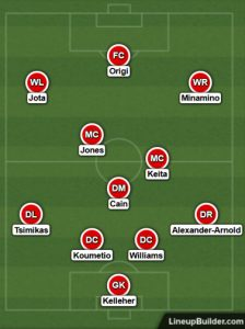 Possible Liverpool Lineup Versus FC Midtjylland on the 9th December 2020