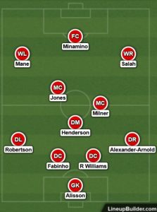 Possible Liverpool Lineup Versus Newcastle United on the 30th December 2020