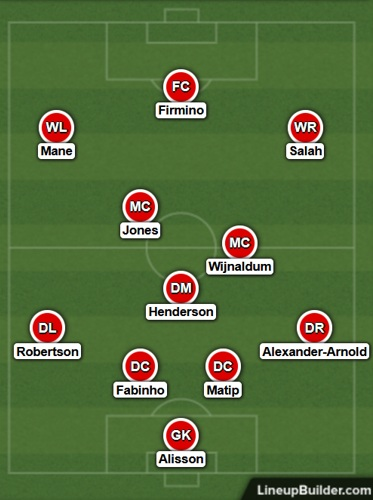 Possible Liverpool Lineup Versus Tottenham Hotspur on the 16th December 2020