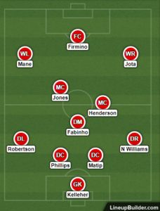 Possible Liverpool Lineup Versus Wolverhampton Wanderers on the 6th December 2020