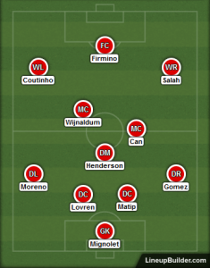 Possible Liverpool Lineup v Tottenham 22nd October 2017