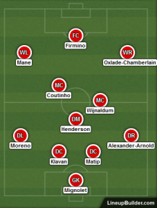 Liverpool Possible Lineup Versus Stoke City 29th November 2017