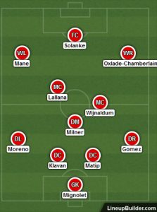 Possible Liverpool Lineup Versus FC Porto on 6th March 2018