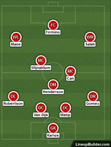Possible Liverpool Lineup Versus Watford on the 17th March 2017