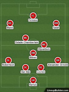 Possible Liverpool Lineup Versus Manchester City on 10th April 2018