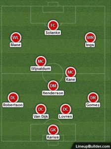 Possible Liverpool Lineup Versus Stoke 28th April 2018