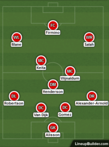 Liverpool line up against Brighton - 25th August 2018