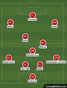 Possible Liverpool Lineup Versus Napoli on 3rd October 2018