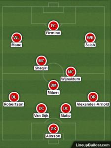 Possible Liverpool Lineup Versus Red Star Belgrade on 24th October 2018