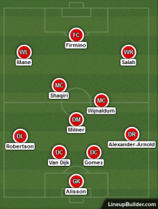 Possible Liverpool Lineup Versus Everton on 2nd December 2018
