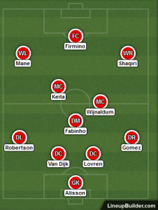 Possible Liverpool Lineup Versus Fulham on 11th November 2018