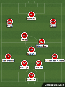 Possible Liverpool Lineup Versus Bournemouth on the 8th December 2018