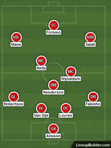 Possible Liverpool Lineup Versus Liverpool on the 16th December 2018
