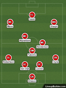 Possible Liverpool Lineup Versus Wolves on the 21st December 2018