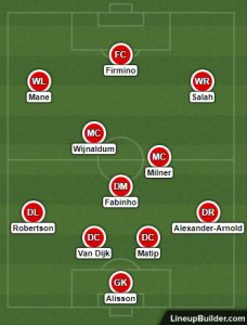 Possible Manchester United Lineup Versus Liverpool on the 24th February 2019