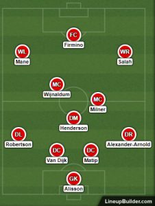 Possible Liverpool Lineup Versus FC Porto on the 9th April 2019