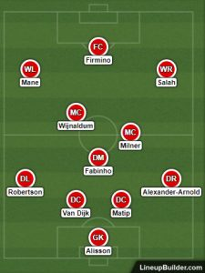 Possible Liverpool Lineup Versus Southampton on the 5th April 2019