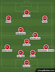 Possible Liverpool Lineup Versus Manchester United on the 20th October 2019