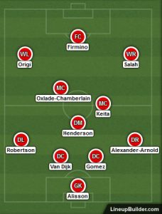 Possible Liverpool Lineup Versus Bournemouth on the 7th December 2019