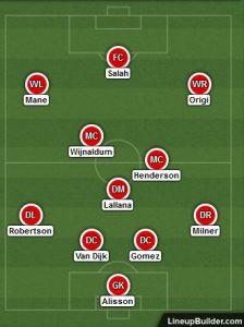 Possible Liverpool Lineup Versus Everton on the 5th January 2020