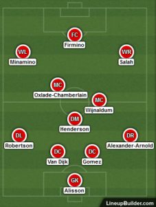 Possible Liverpool Lineup Versus Southampton on the 1st February 2020