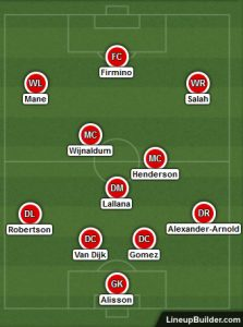 Possible Liverpool Lineup Versus Tottenham Hotspur on the 11th January 2020