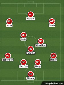 Possible Liverpool Lineup Versus West Ham United on the 24th February 2020