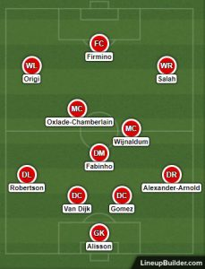 Possible Liverpool Lineup Versus Crystal Palace on the 24th June 2020