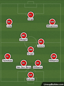 Possible Liverpool Lineup Versus Arsenal on the 1st October 2020