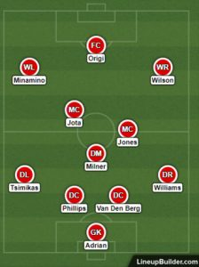 Possible Liverpool Lineup Versus Lincoln City on the 24th September 2020