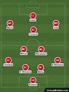 Possible Liverpool Lineup Versus Atalanta on the 25th November 2020