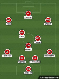 Possible Liverpool Lineup Versus Atalanta on the 3rd November 2020