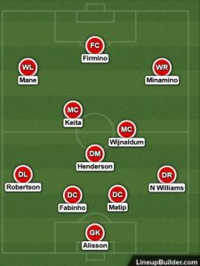 Possible Liverpool Lineup Versus Crystal Palace on the 19th December 2020