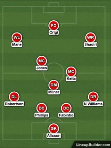 Possible Liverpool Lineup Versus Fulham on the 7th March 2021