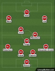Possible Liverpool Lineup Versus RB Leipzig on the 10th March 2021