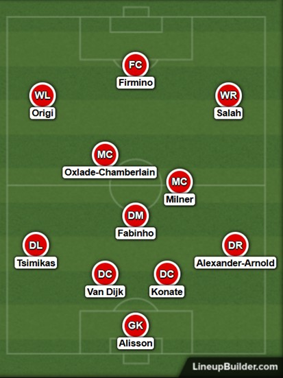 Possible Liverpool Lineup Versus FC Porto on the 28th September 2021